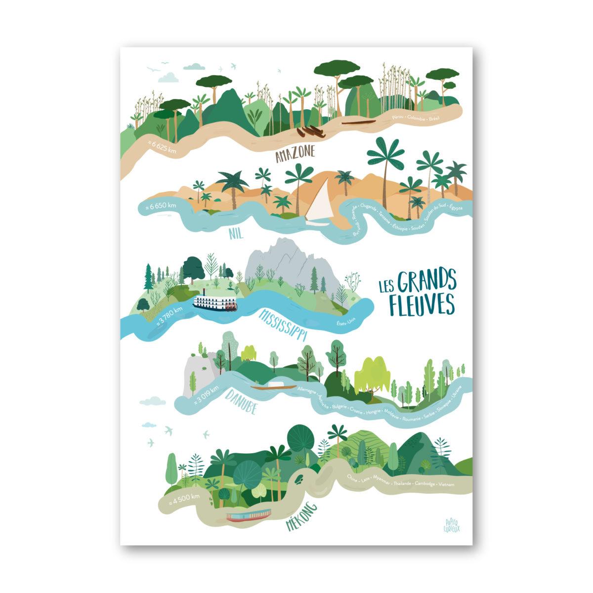 Affiche décoration grands fleuves du monde Amazone Mississippi Nil Danube Mékong