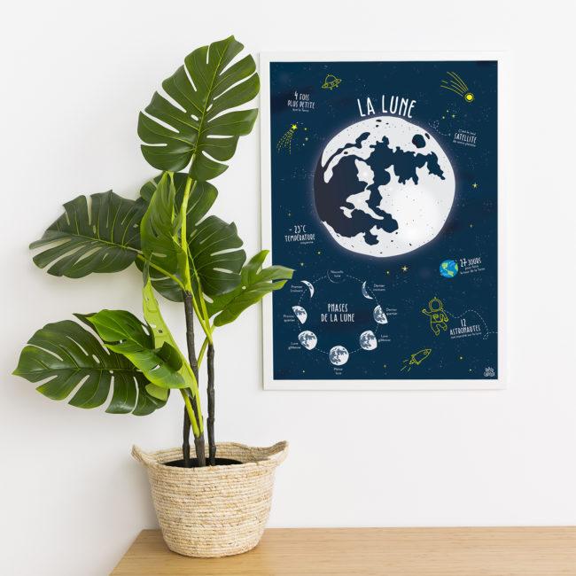 Affiche lune enfant