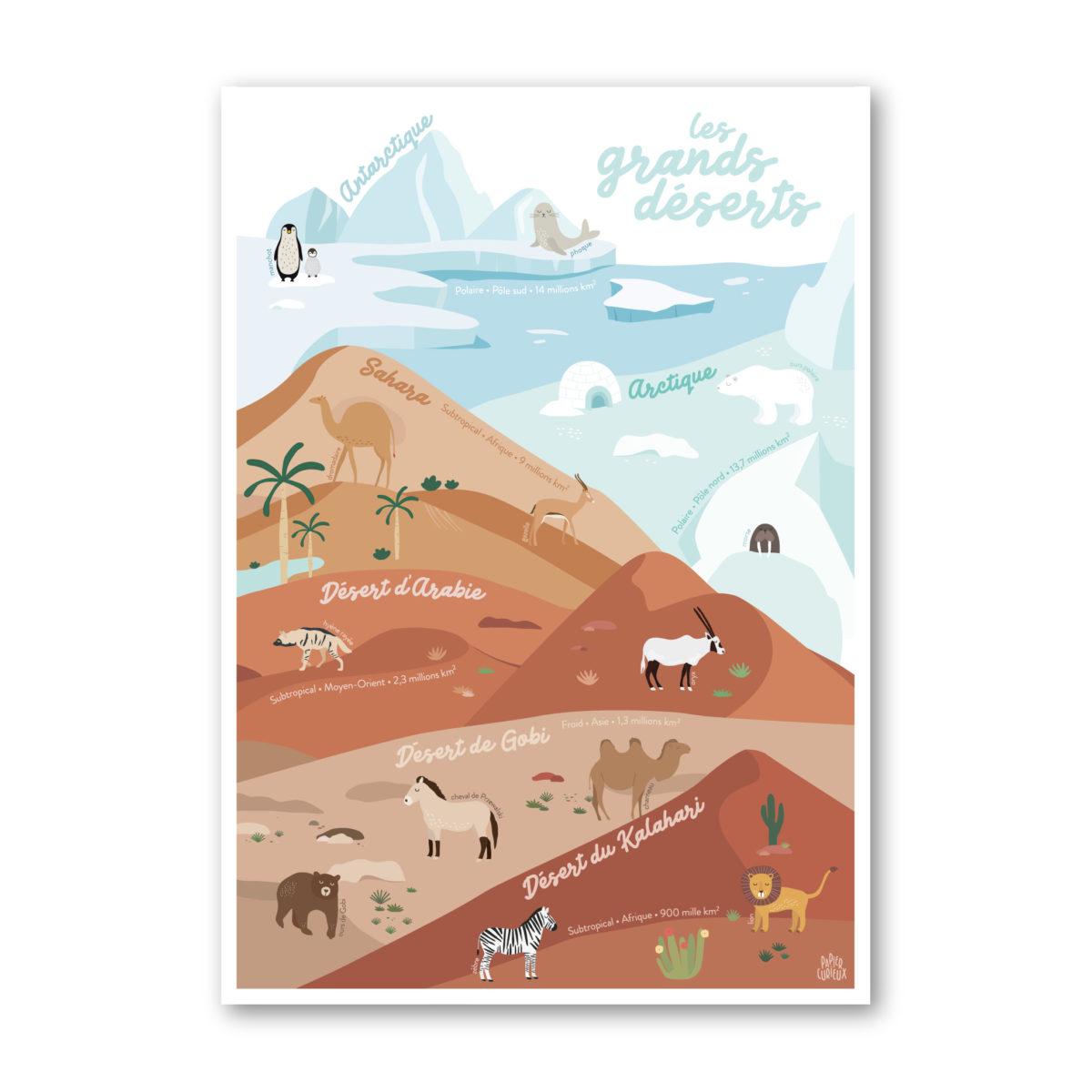 Affiche déserts polaires et arides du monde